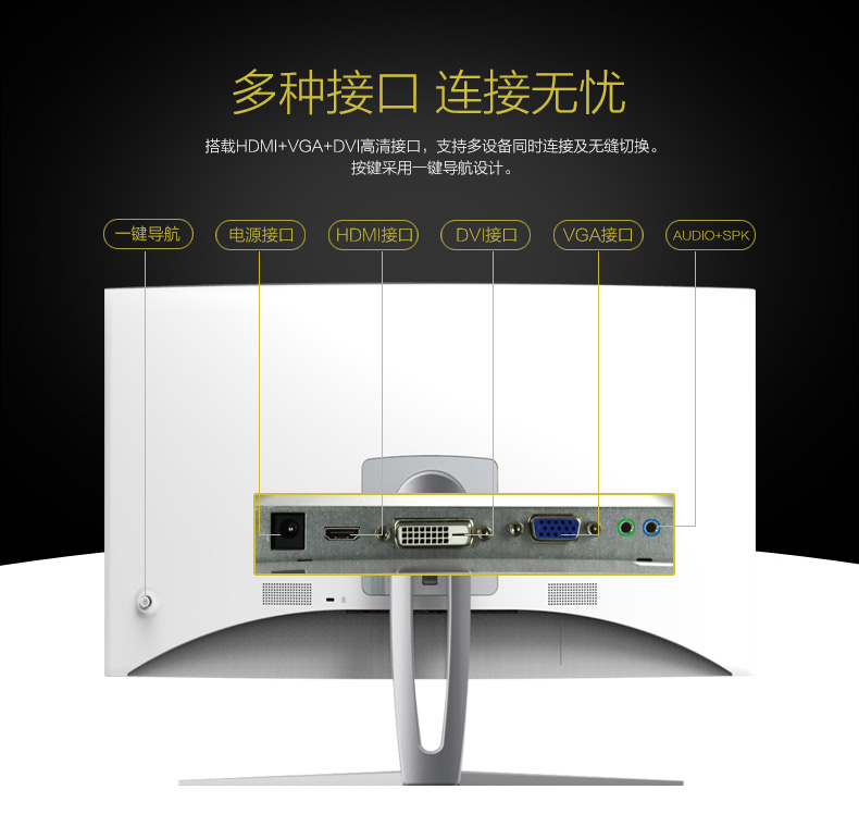 27寸曲面显示器详情-白色-中文_07.jpg